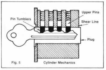 Cylinder principle